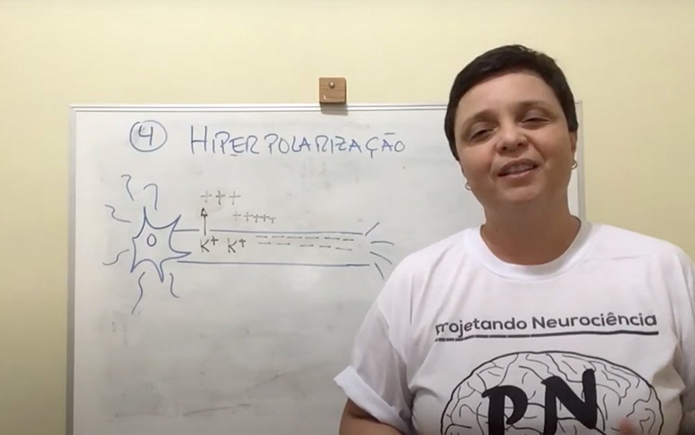 Neuroanatomia descomplicada: Potencial de ação